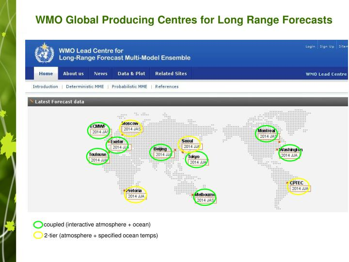 WMO Global Producing Centres for Long Range Forecasts