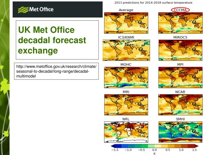 UK Met Office decadal forecast exchange
