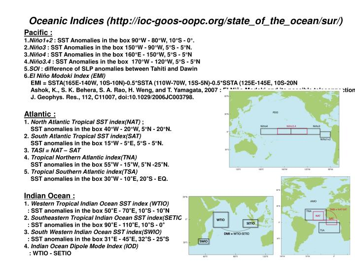 Oceanic Indices (http://ioc-goos-oopc.org/state_of_the_ocean/sur/)