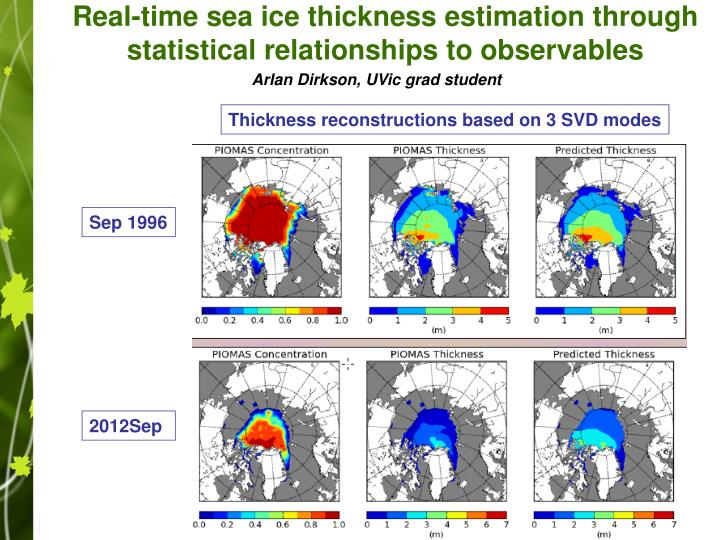 Real-time sea ice thickness estimation through statistical relationships to observables