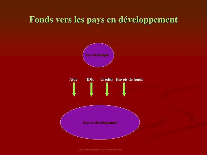 Fonds vers les pays en développement