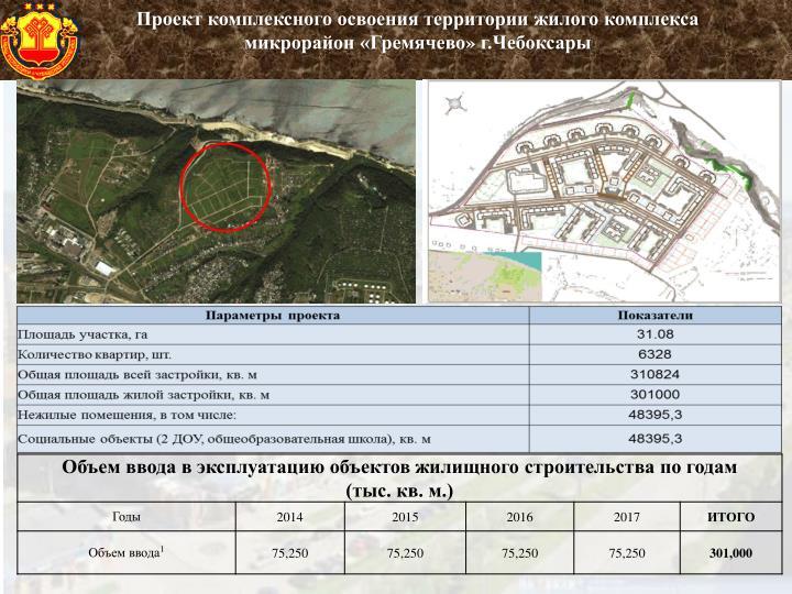 Проект комплексного освоения территории жилого комплекса микрорайон «