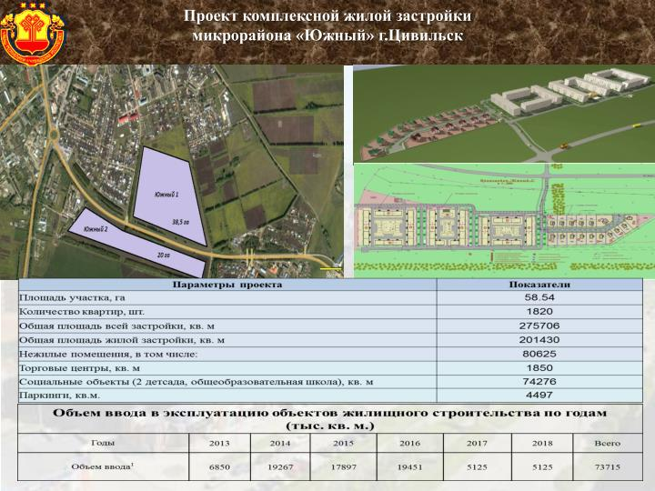Проект комплексной жилой застройки микрорайона «Южный»