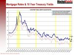mortgage rates 10 year treasury yields