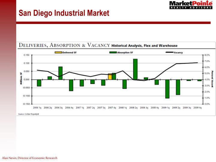 San Diego Industrial Market