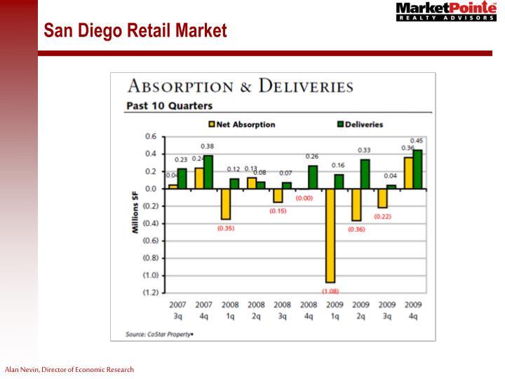 San Diego Retail Market