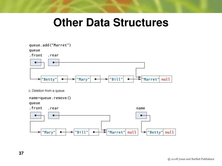 Other Data Structures