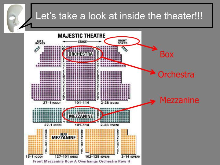 Let's take a look at inside the theater!!!