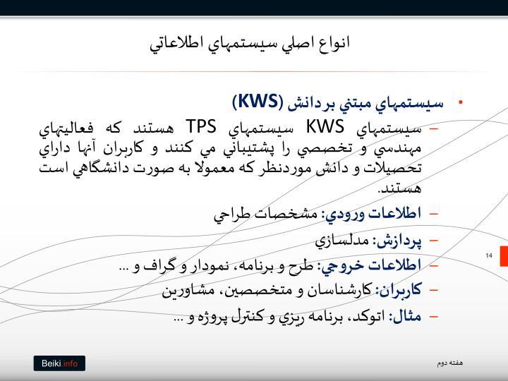 انواع اصلي سيستمهاي اطلاعاتي