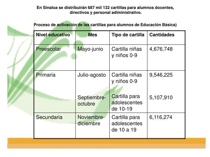 En Sinaloa se distribuirán 687 mil 132 cartillas para alumnos docentes,