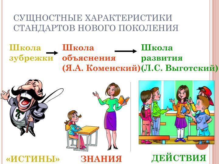 СУЩНОСТНЫЕ ХАРАКТЕРИСТИКИ СТАНДАРТОВ НОВОГО ПОКОЛЕНИЯ
