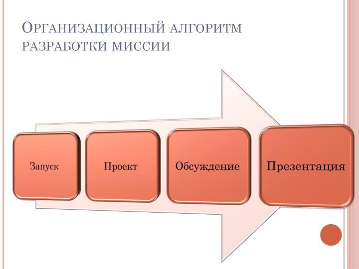 Организационный алгоритм разработки миссии