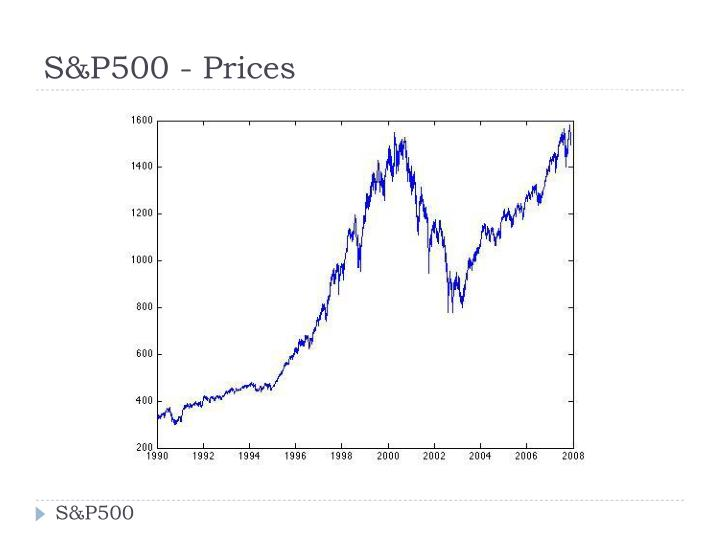 S&P500 - Prices
