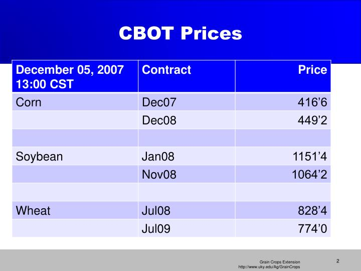 CBOT Prices