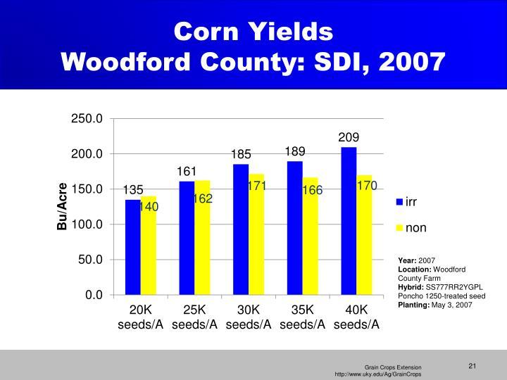 Corn Yields
