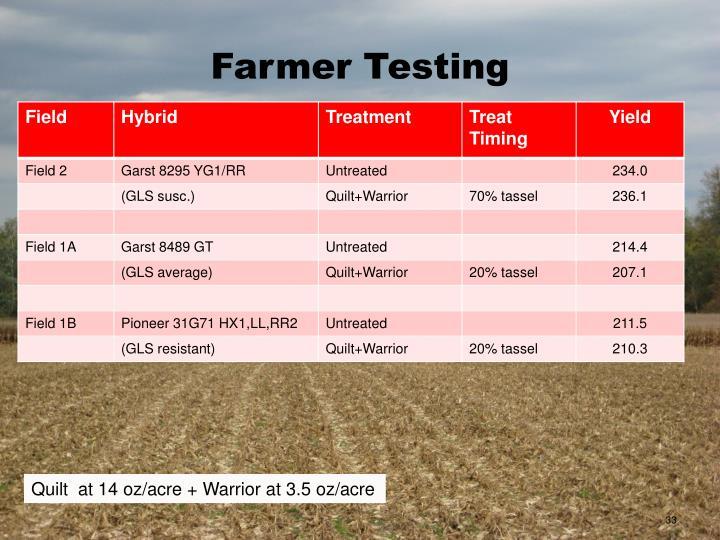 Farmer Testing