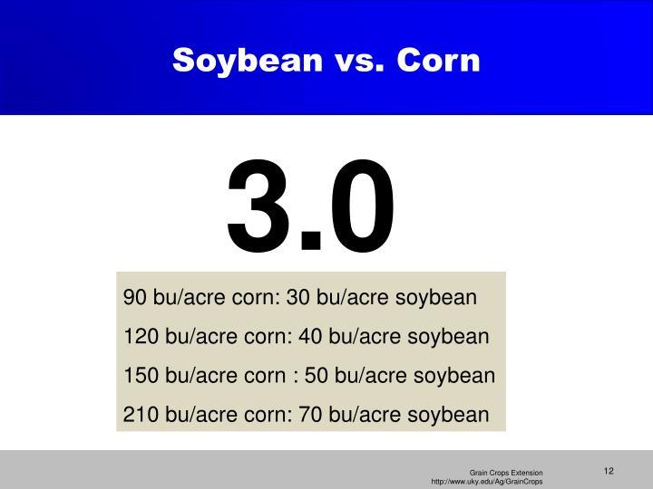 Soybean vs. Corn