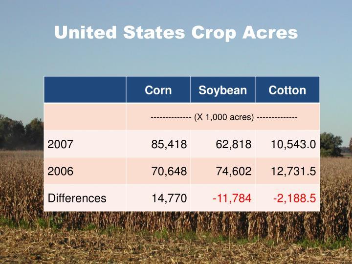 United States Crop Acres
