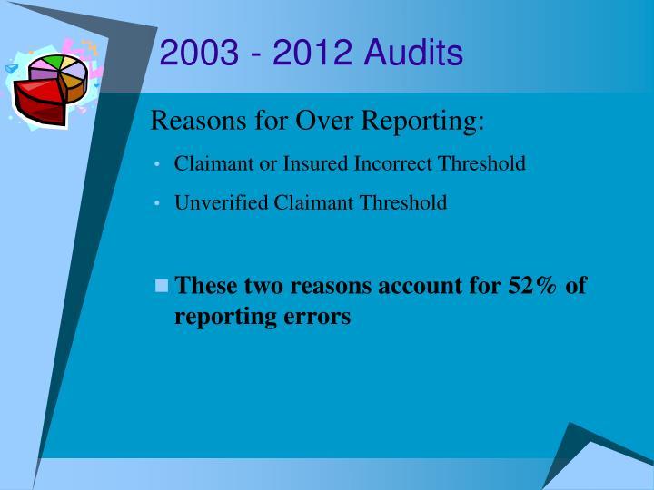 2003 - 2012 Audits