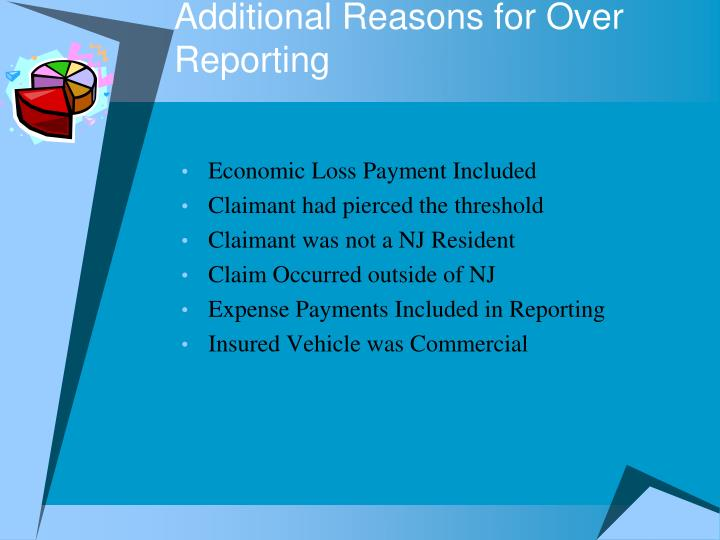 Additional Reasons for Over Reporting