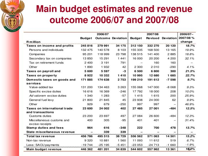 Main budget estimates and revenue outcome 2006/07 and 2007/08