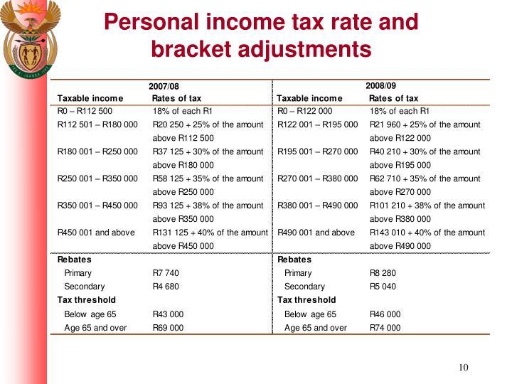 Personal income tax rate and bracket adjustments