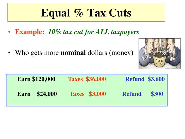 Equal % Tax Cuts
