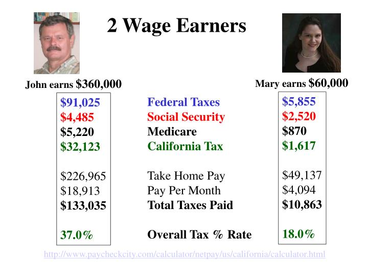 2 Wage Earners