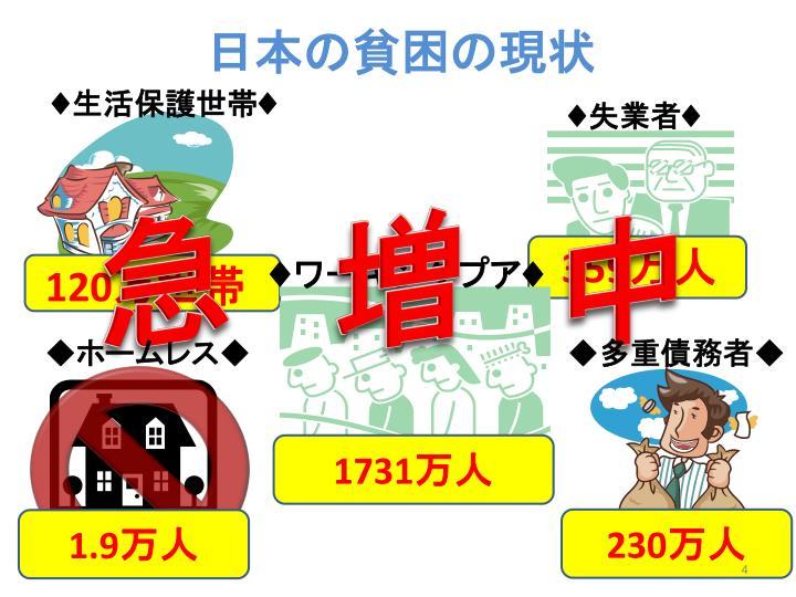 日本の貧困の現状