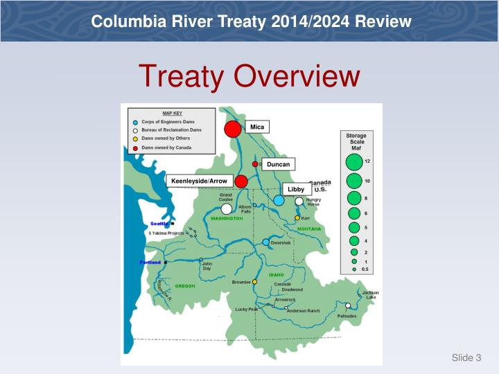 Treaty overview