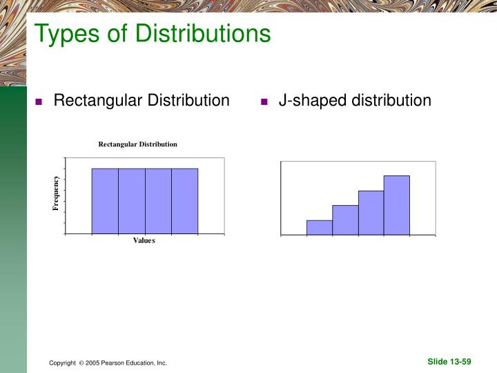 Rectangular Distribution