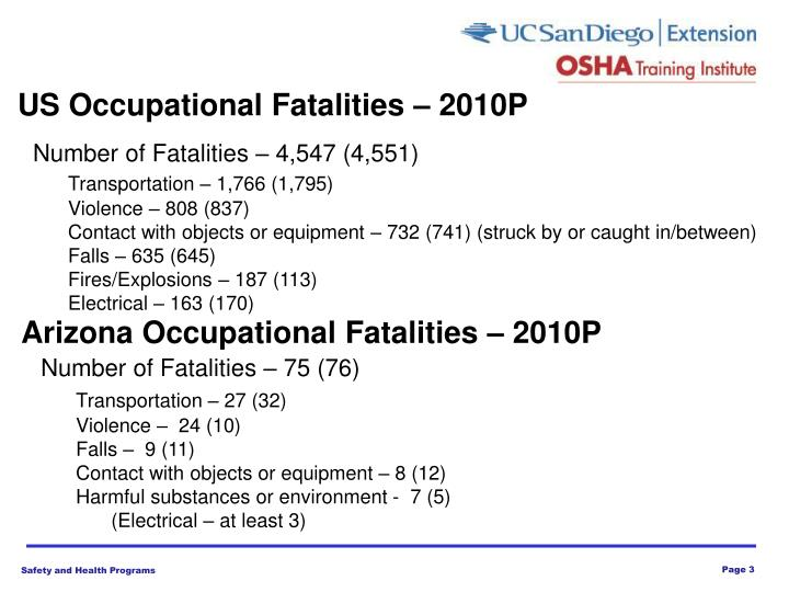 US Occupational Fatalities – 2010P