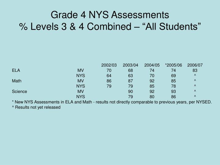 Grade 4 NYS Assessments