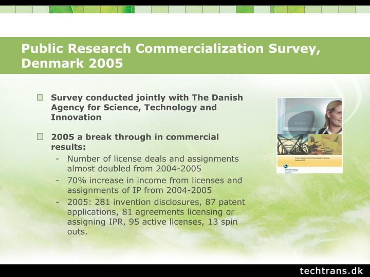 Public research commercialization survey denmark 2005