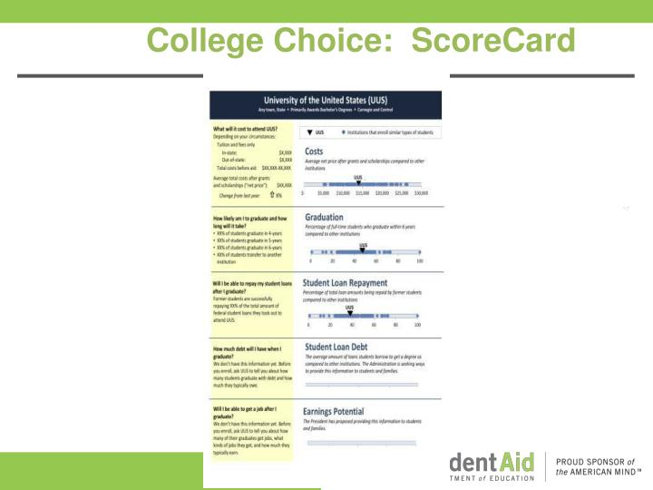 College Choice:  ScoreCard