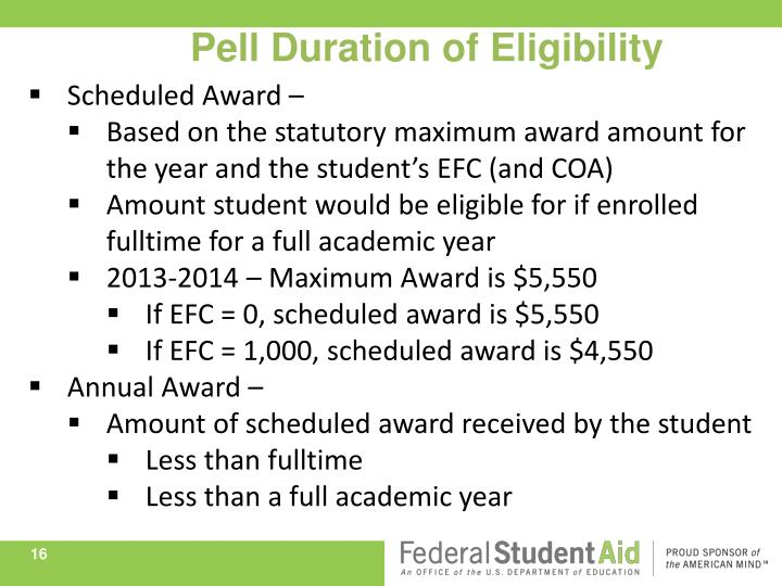 Pell Duration of Eligibility