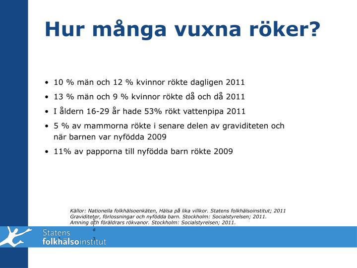 10 % män och 12 % kvinnor rökte dagligen 2011