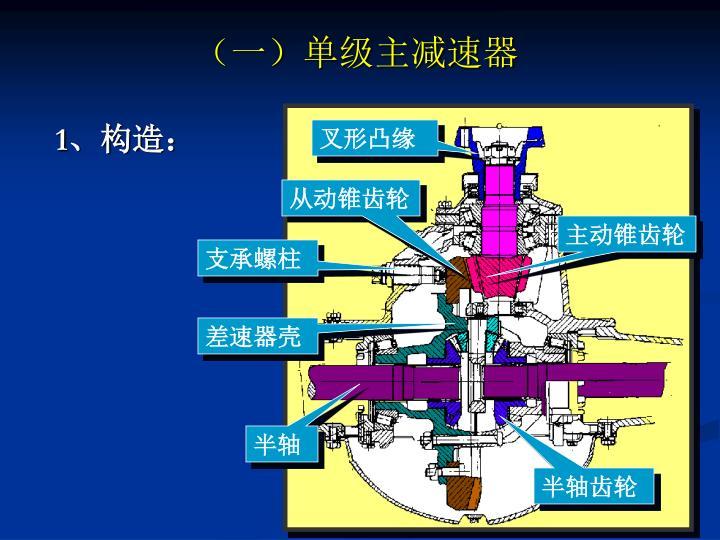 (一)单级主减速器