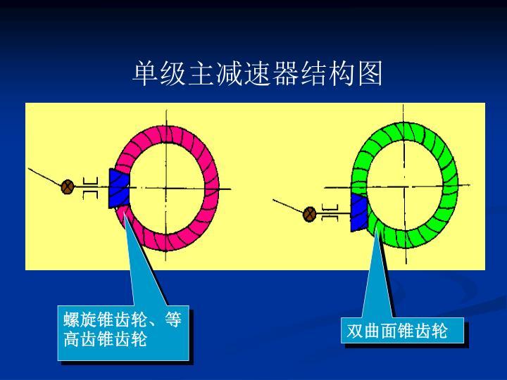 单级主减速器结构图