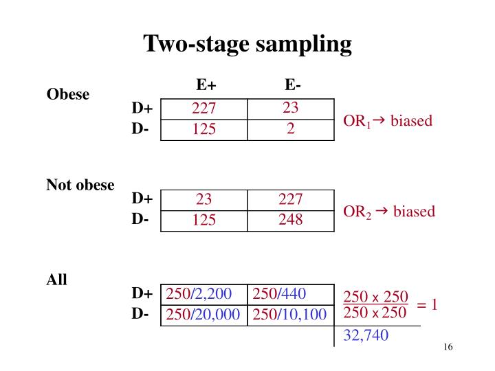 Two-stage sampling