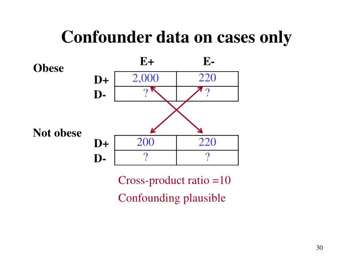 Confounder data on cases only
