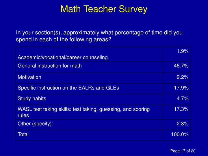 Math Teacher Survey