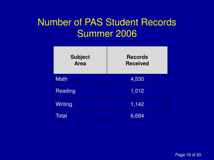 Number of PAS Student Records