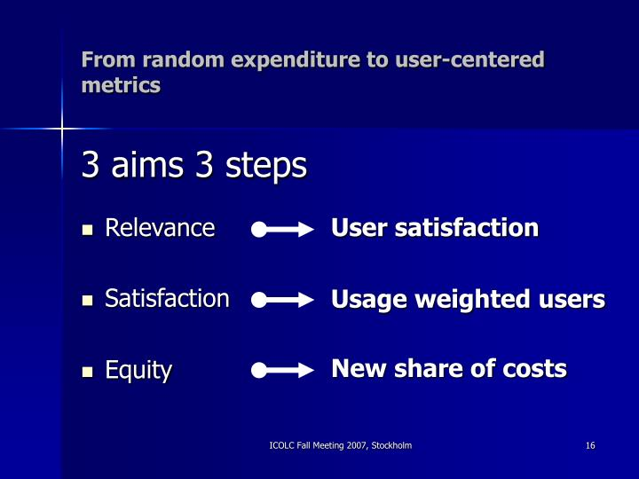 From random expenditure to user-centered metrics