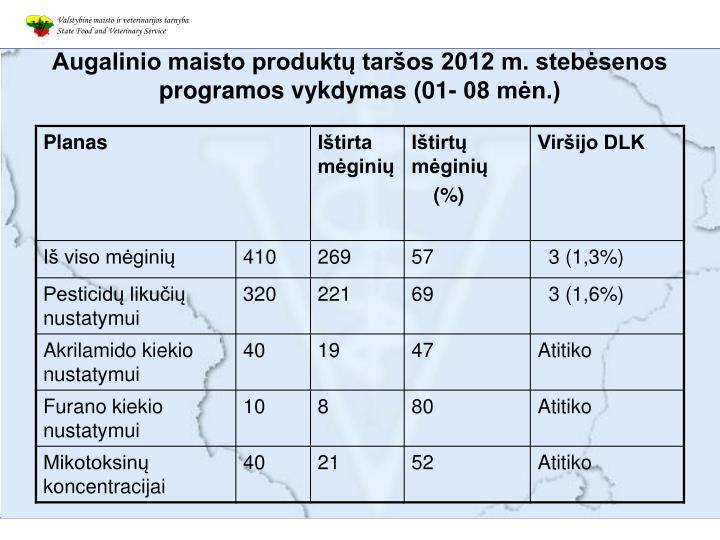 Augalinio maisto produktų taršos 2012 m. stebėsenos programos vykdymas (01- 08 mėn.)