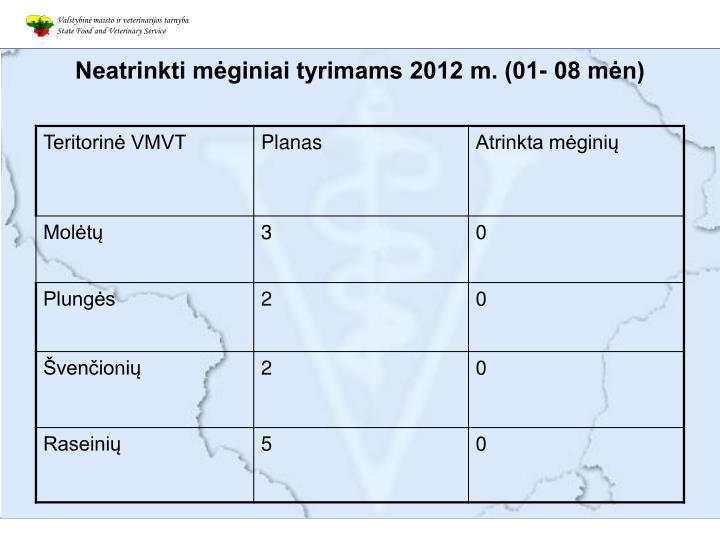 Neatrinkti mėginiai tyrimams 2012 m. (01- 08 mėn)