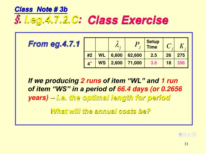 Class  Note