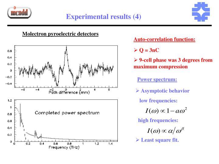 Auto-correlation function: