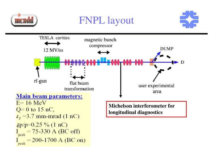 FNPL layout