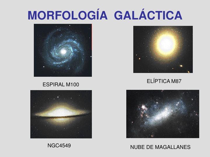 MORFOLOGÍA  GALÁCTICA